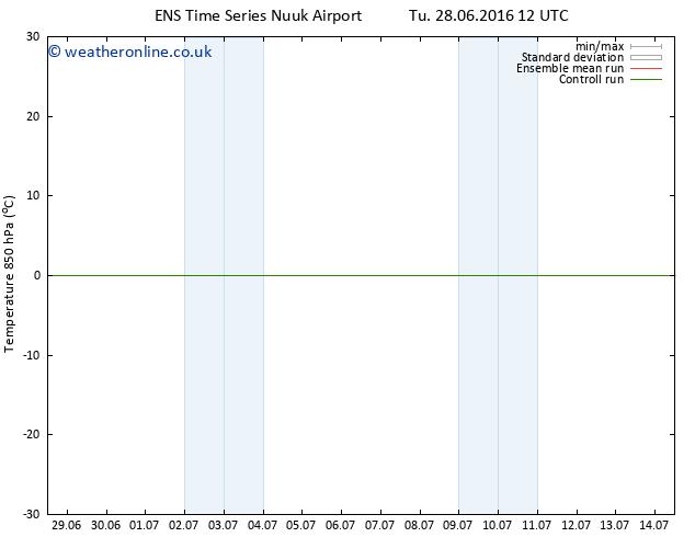 Temp. 850 hPa GEFS TS Th 30.06.2016 00 GMT