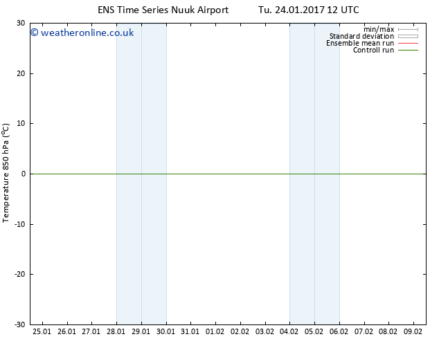 Temp. 850 hPa GEFS TS Th 26.01.2017 06 GMT
