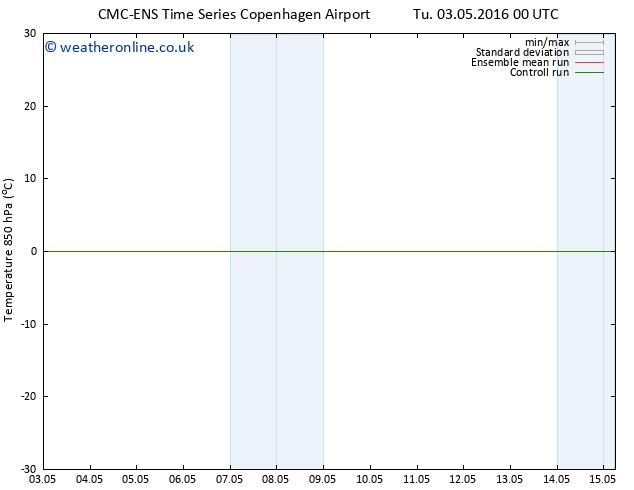 Temp. 850 hPa CMC TS Su 08.05.2016 00 GMT