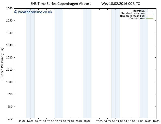 Surface pressure GEFS TS Th 18.02.2016 12 GMT
