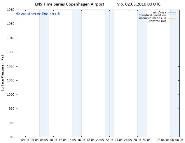 Surface pressure GEFS TS Mo 02.05.2016 06 GMT