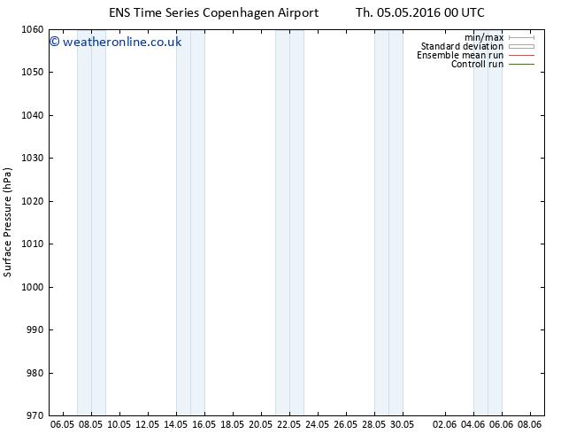Surface pressure GEFS TS Sa 21.05.2016 00 GMT