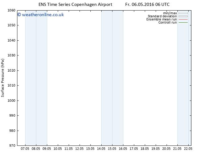 Surface pressure GEFS TS Fr 06.05.2016 18 GMT