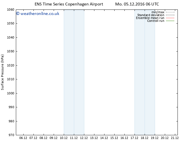 Surface pressure GEFS TS We 07.12.2016 12 GMT
