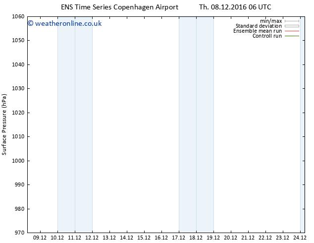 Surface pressure GEFS TS Fr 09.12.2016 06 GMT
