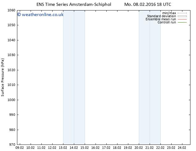 Surface pressure GEFS TS Sa 20.02.2016 18 GMT