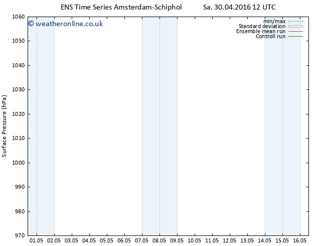 Surface pressure GEFS TS Sa 07.05.2016 12 GMT