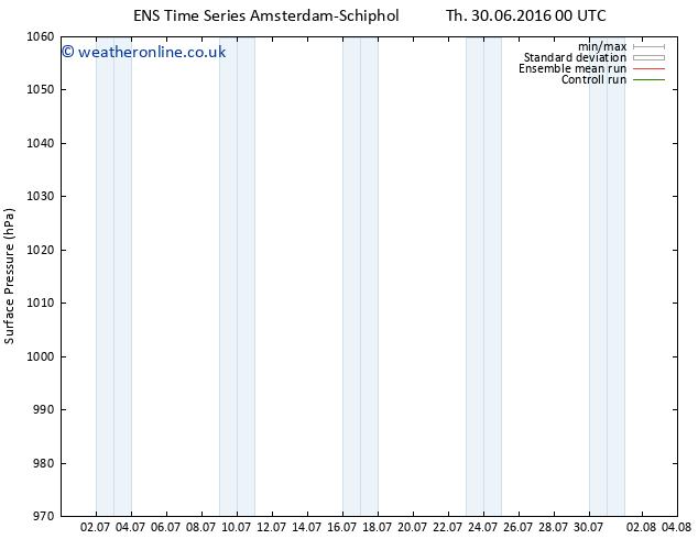 Surface pressure GEFS TS Sa 02.07.2016 06 GMT