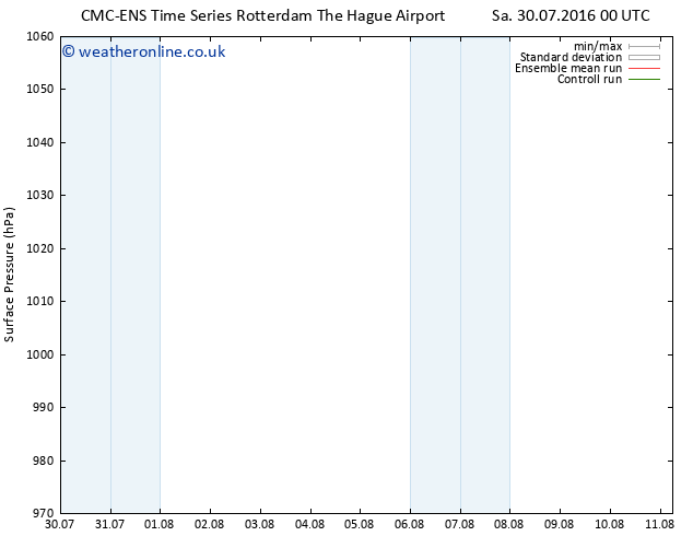 Surface pressure CMC TS Mo 01.08.2016 18 GMT