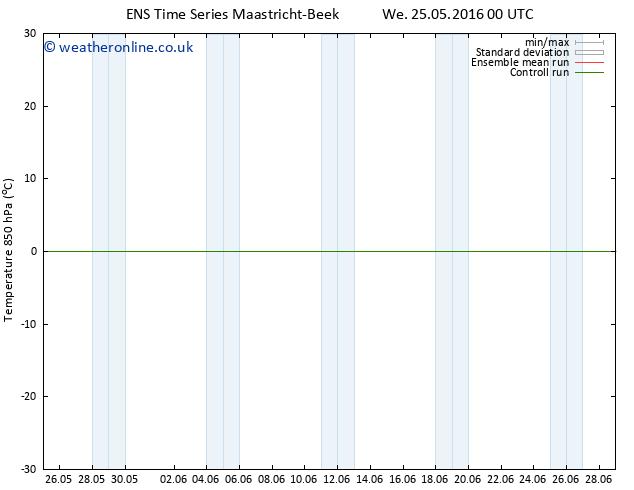 Temp. 850 hPa GEFS TS Th 26.05.2016 12 GMT
