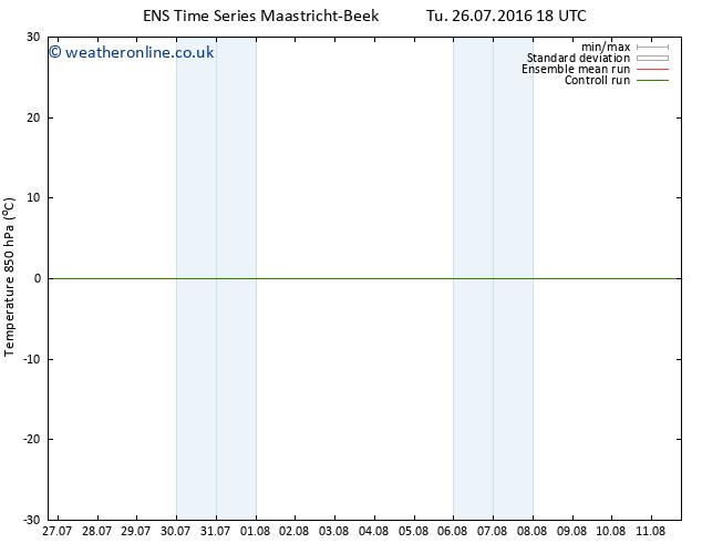 Temp. 850 hPa GEFS TS Th 28.07.2016 06 GMT