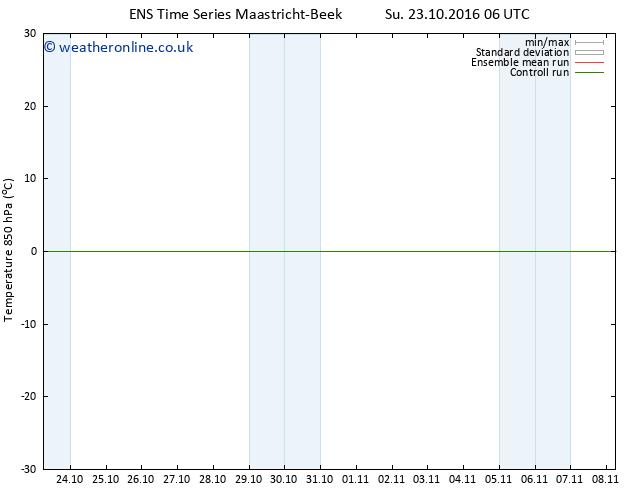 Temp. 850 hPa GEFS TS Mo 24.10.2016 18 GMT