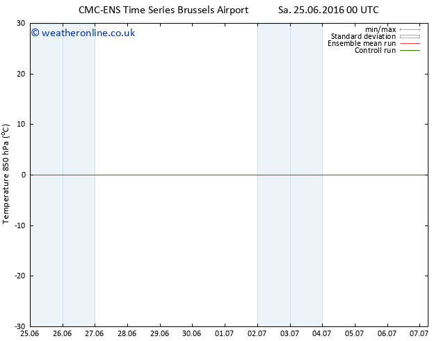 Temp. 850 hPa CMC TS Fr 01.07.2016 00 GMT