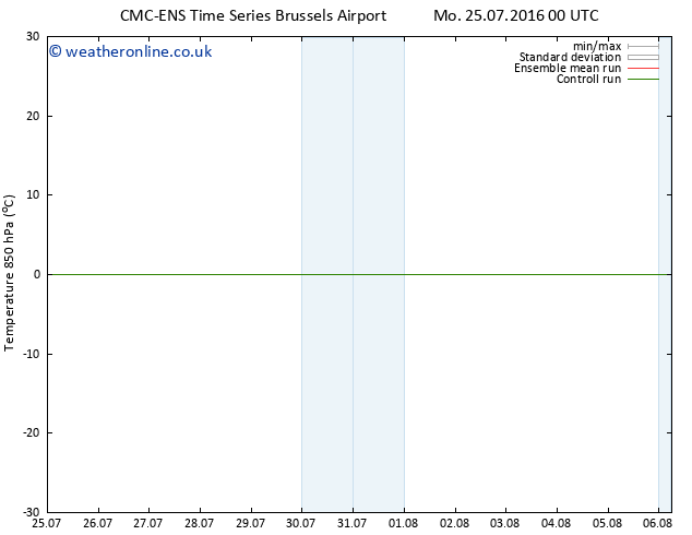 Temp. 850 hPa CMC TS Sa 06.08.2016 06 GMT