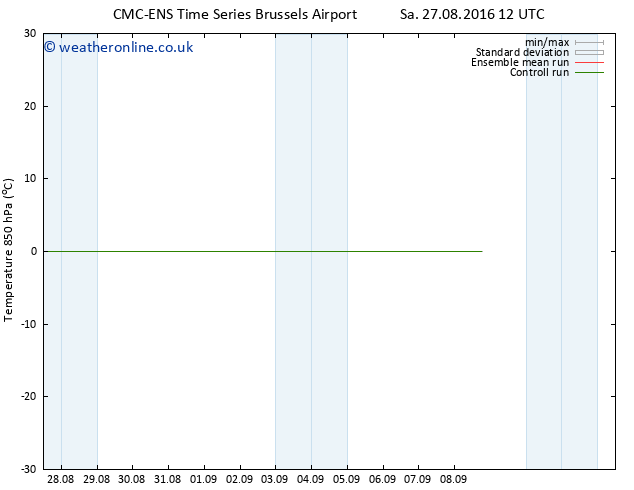 Temp. 850 hPa CMC TS Th 08.09.2016 18 GMT