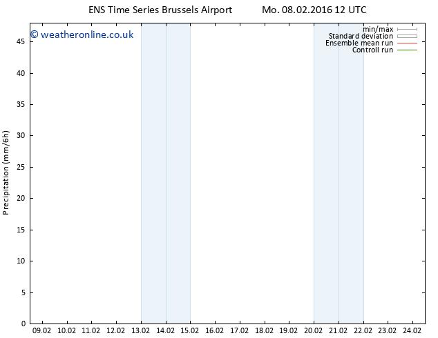 Precipitation GEFS TS We 24.02.2016 12 GMT