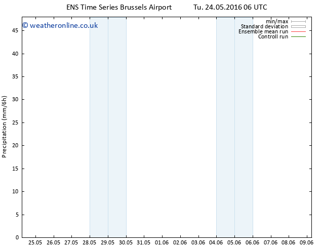 Precipitation GEFS TS Th 09.06.2016 06 GMT