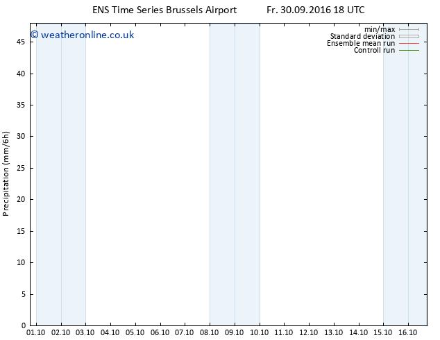 Precipitation GEFS TS Su 16.10.2016 18 GMT