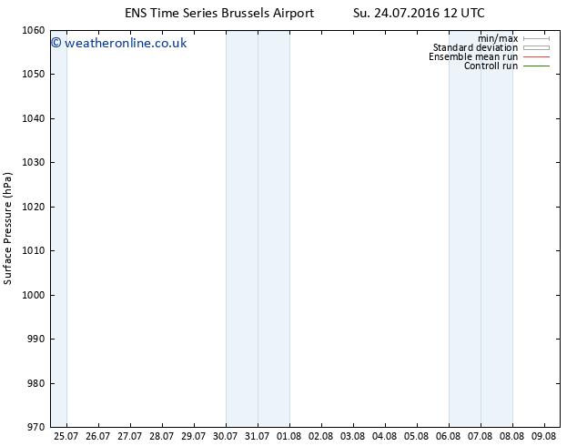 Surface pressure GEFS TS Mo 25.07.2016 00 GMT