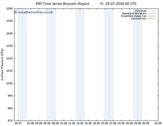 Surface pressure GEFS TS Th 04.08.2016 06 GMT