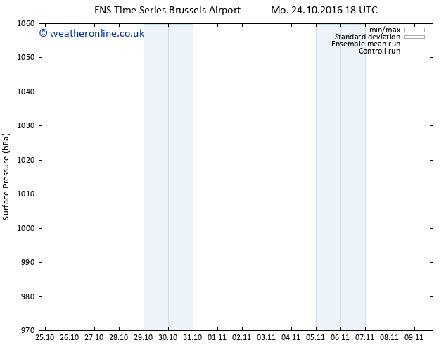 Surface pressure GEFS TS We 26.10.2016 00 GMT