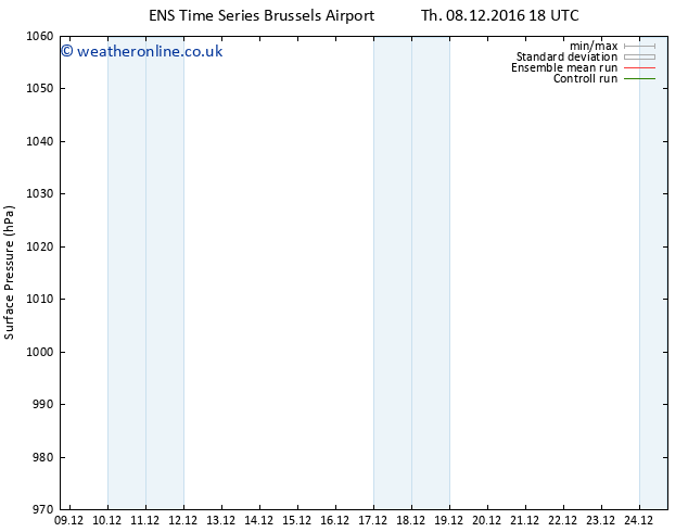 Surface pressure GEFS TS Sa 24.12.2016 18 GMT