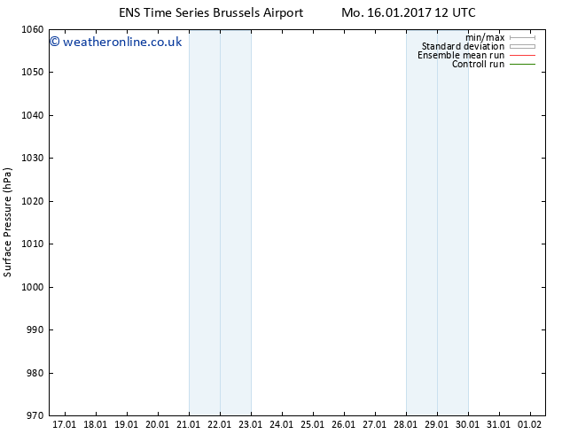 Surface pressure GEFS TS Mo 16.01.2017 18 GMT