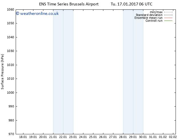 Surface pressure GEFS TS We 18.01.2017 18 GMT