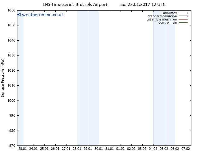 Surface pressure GEFS TS Mo 30.01.2017 00 GMT