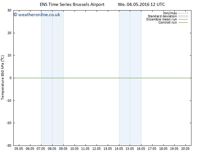 Temp. 850 hPa GEFS TS Su 08.05.2016 18 GMT