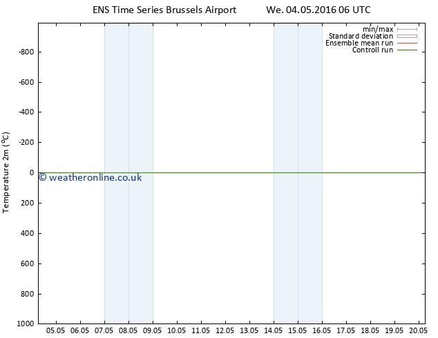 Temperature (2m) GEFS TS We 11.05.2016 00 GMT