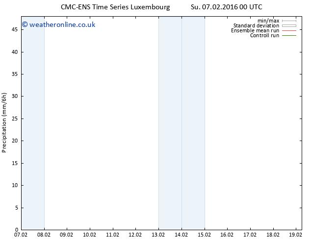 Precipitation CMC TS Su 07.02.2016 06 GMT