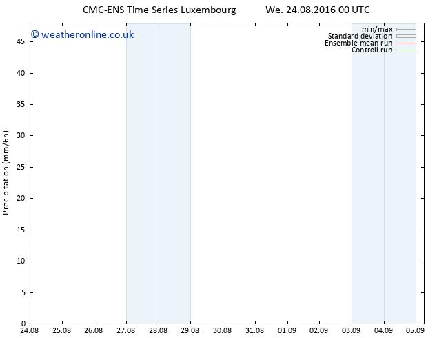 Precipitation CMC TS We 24.08.2016 06 GMT