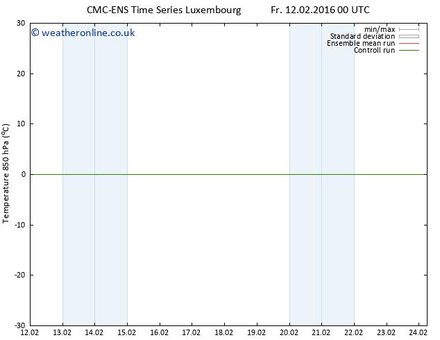 Temp. 850 hPa CMC TS Fr 12.02.2016 06 GMT