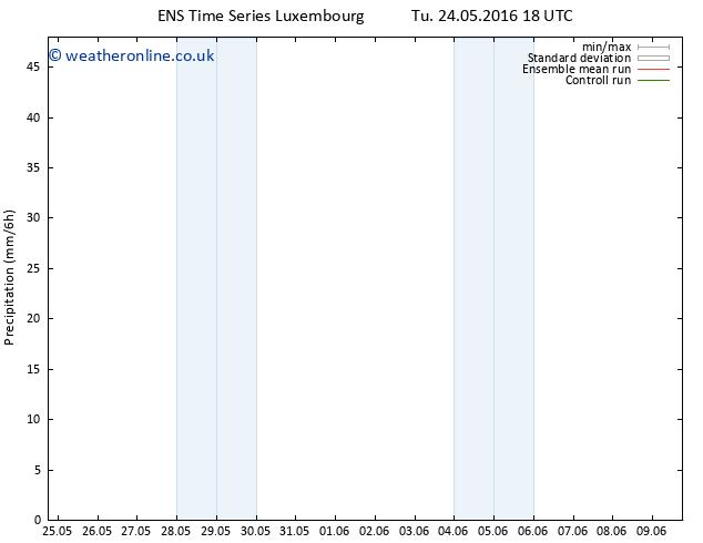 Precipitation GEFS TS Th 09.06.2016 18 GMT