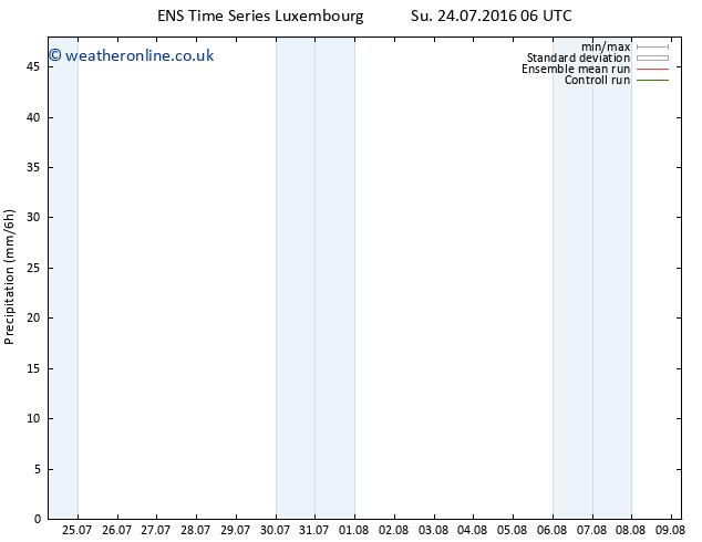 Precipitation GEFS TS Tu 26.07.2016 18 GMT