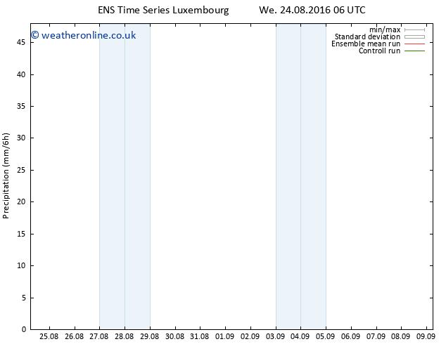 Precipitation GEFS TS Fr 26.08.2016 18 GMT
