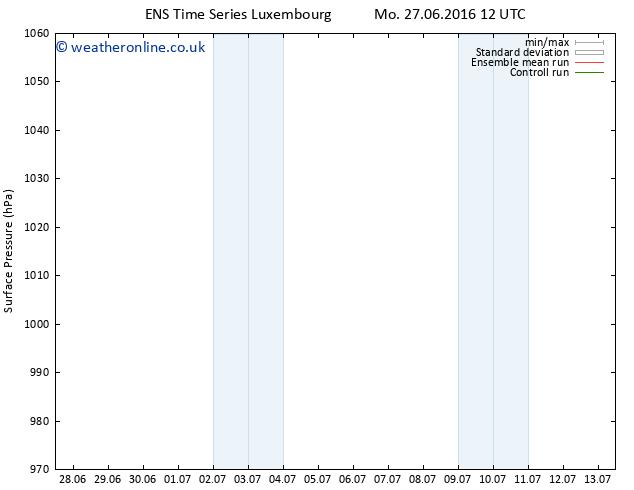 Surface pressure GEFS TS Th 07.07.2016 12 GMT
