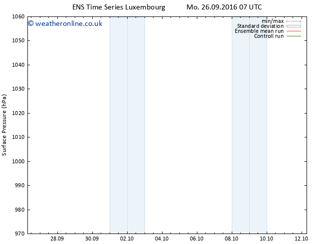 Surface pressure GEFS TS Mo 03.10.2016 13 GMT