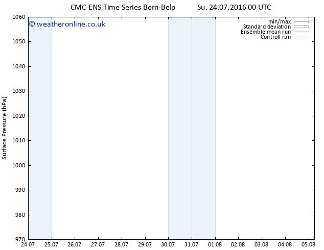 Surface pressure CMC TS Su 24.07.2016 18 GMT