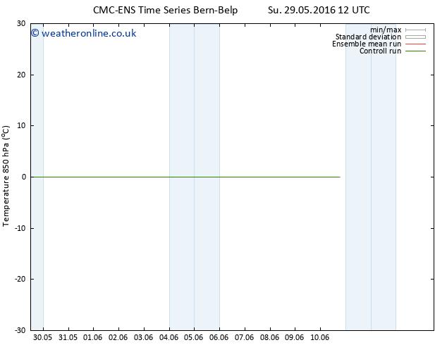 Temp. 850 hPa CMC TS Tu 31.05.2016 12 GMT