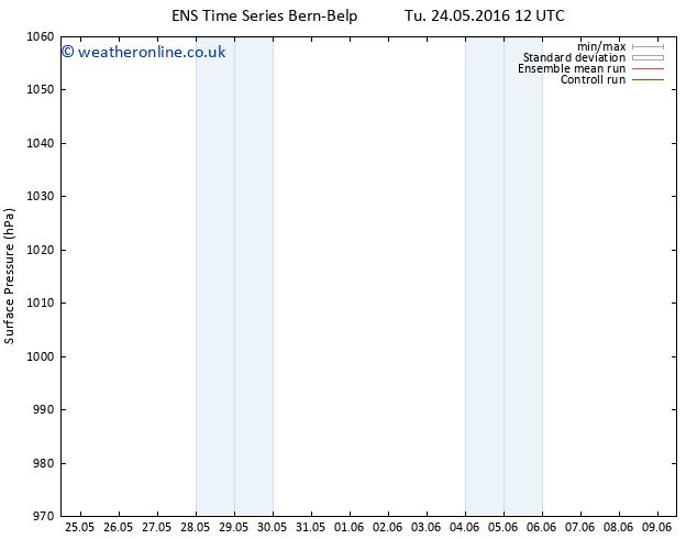 Surface pressure GEFS TS Tu 31.05.2016 00 GMT
