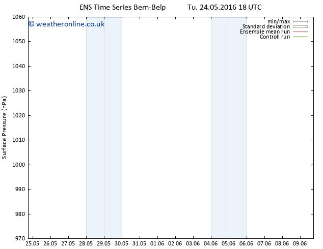 Surface pressure GEFS TS Fr 27.05.2016 06 GMT