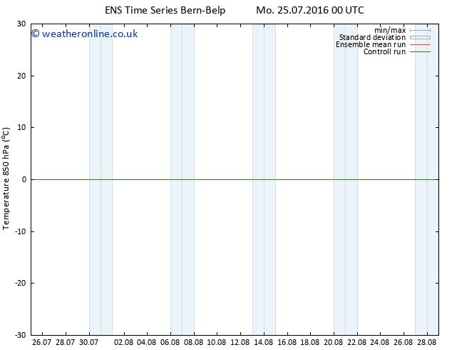 Temp. 850 hPa GEFS TS Tu 26.07.2016 00 GMT