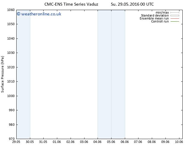 Surface pressure CMC TS Su 29.05.2016 06 GMT