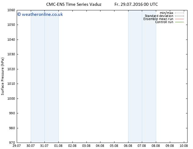 Surface pressure CMC TS Su 31.07.2016 18 GMT