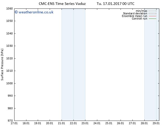Surface pressure CMC TS Su 22.01.2017 00 GMT
