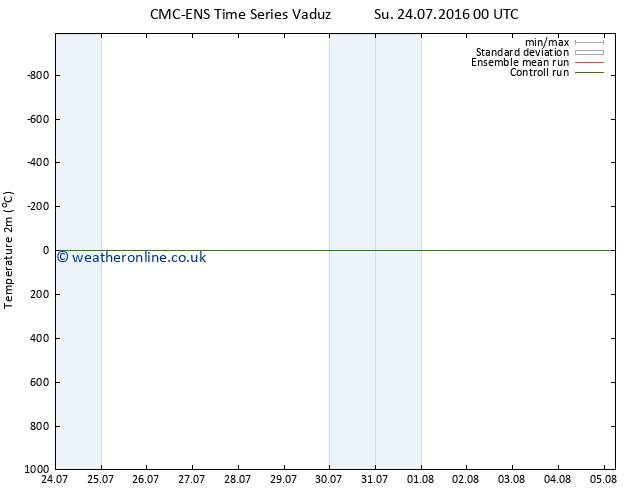 Temperature (2m) CMC TS Mo 25.07.2016 00 GMT
