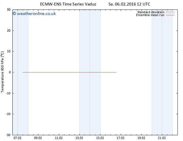 Temp. 850 hPa ECMWFTS Su 07.02.2016 12 GMT