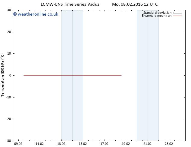 Temp. 850 hPa ECMWFTS Sa 13.02.2016 12 GMT